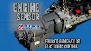 getlinkyoutube.com-Allison Transmission - How it works