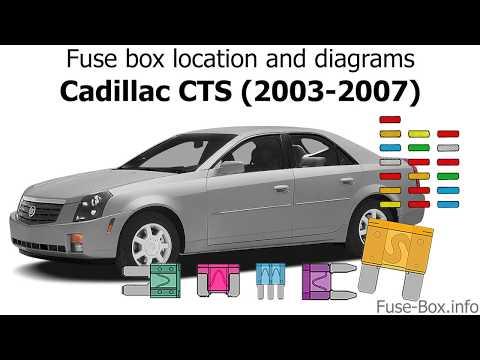 Где находится в Cadillac БЛС предохранитель абс
