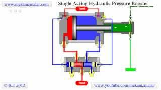 Pressure Booster Single Acting