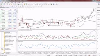 Bollinger-Bands-ADX-and-RSI-Forex-Scalping-Trading-Strategy width=