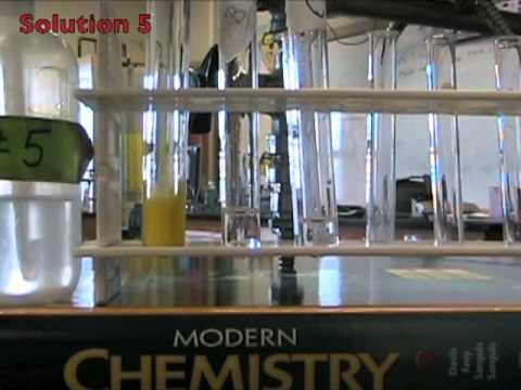 Mendeleev Lab