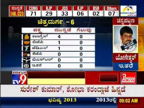 TV9 Live: Counting of Votes : Karnataka Assembly Elections 2013 'Results' - Part 4