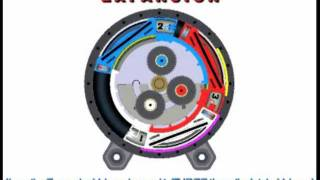 getlinkyoutube.com-Piston Rotary Engine - ABSOLUTE motion - THREEE CHIDOT (S&T)