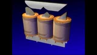 getlinkyoutube.com-Construction of Power Transformers