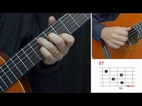 Acordes de un Blues en B para Guitarra. Estructura básica
