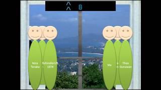 (Animated, for Reza Tanaka) Animesphere Hotel, Nothingville: Setor + Kone Traction Elevators
