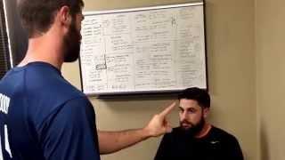 getlinkyoutube.com-Cranial nerve 1-12 exam