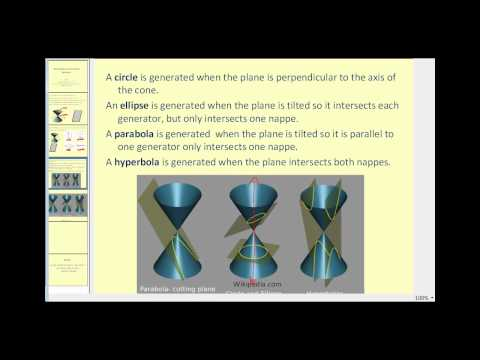 Introduction to Conic Sections -iJOcn9C9y4w