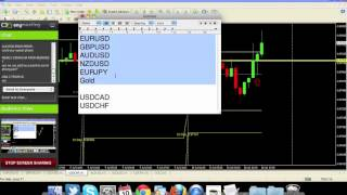 Predicting the Forex Markets Hourly - Urban Forex