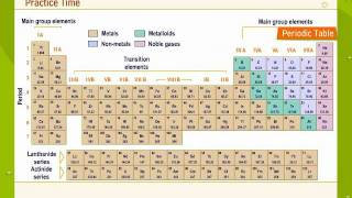 Atomic Number Atomic Mass And Mass Number