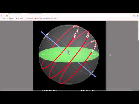 Introductory Astronomy: Path of the Sun in the Daytime Sky