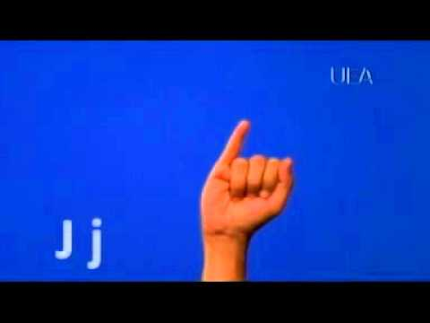 Alfabeto Manual da Libras