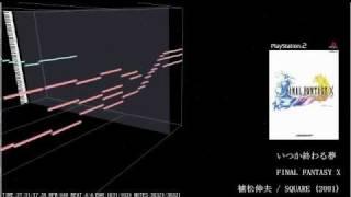 getlinkyoutube.com-懐かしのゲーム音楽癒し系メドレー