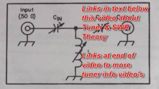 getlinkyoutube.com-How Antenna Tuners Work - KK4WW & N4USA