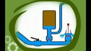 getlinkyoutube.com-ปั๊มน้ำ พลังน้ำ