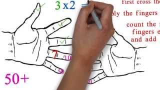 getlinkyoutube.com-Multiplication with fingers (Math tricks)