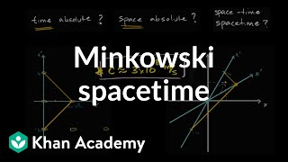 getlinkyoutube.com-Introduction to special relativity and Minkowski spacetime diagrams | Khan Academy