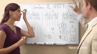 getlinkyoutube.com-Numerology Certification Course by Dr. Steve G. Jones