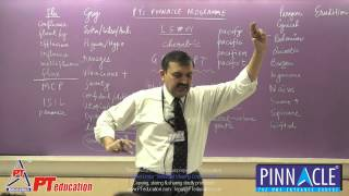 Vocabulary Development | For Everyone - by Sandeep Manudhane sir