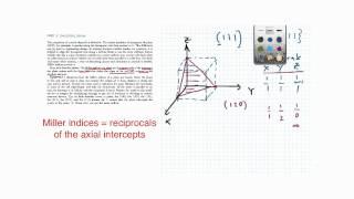 getlinkyoutube.com-crystallographic planes