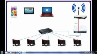 getlinkyoutube.com-Cara Setting VLAN Modem ADSL WiFi, PPPoE, Speedy