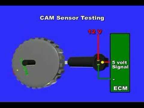 CAM or Camshaft Position Sensor Testing