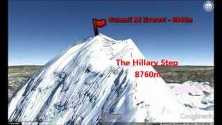 getlinkyoutube.com-Mt Everest Southeast ridge climbing route in 3D
