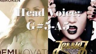 """getlinkyoutube.com-(HD) Jessie J vs Demi Lovato """"2011 Albums """" : E3-A5"""