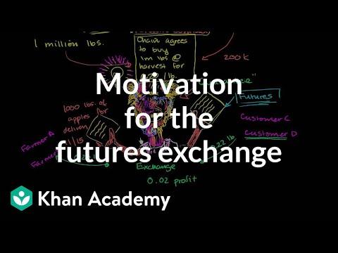 Motivation for the Futures Exchange