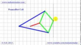 getlinkyoutube.com-Peaucellier Cell Linkage Mechanism
