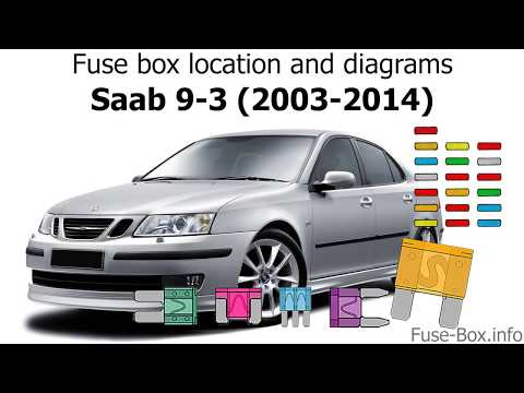 Fuse box location and diagrams: Saab )