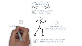 getlinkyoutube.com-How To Draw Stick Figures That Express Verbs