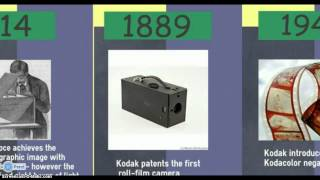 the evolution of cameras over time