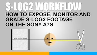 getlinkyoutube.com-How to Expose, Monitor and Grade S-Log2 Footage on the Sony A7s