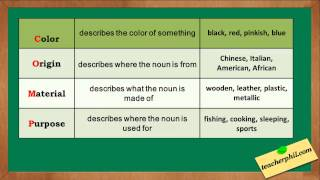 Adjective Order, English Grammar