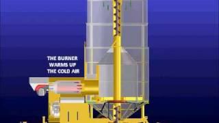 getlinkyoutube.com-4) How a grain dryer works - Mecmar Group