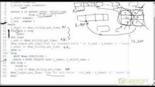 getlinkyoutube.com-PLS-12: PL/SQL Bulk Collect and Bulk Bind