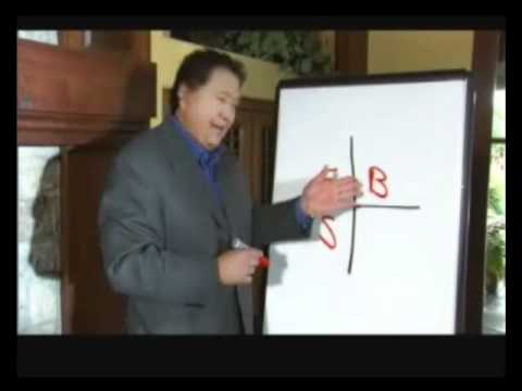 Network Marketing - MLM - The Perfect Business by Robert Kiyosaki