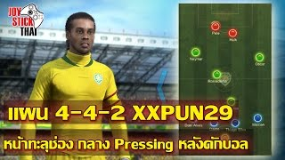 getlinkyoutube.com-แผน FIFA Online 3 - แผน 4-4-2 XXPUN29 หน้าทะลุช่อง กลาง Pressing หลังดักบอล