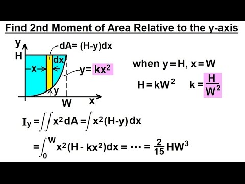 Mechanical Engineering: Ch 12: Moment of Inertia (20 of 97) 2nd Moment of Area Rel. to y-Axis: Ex.