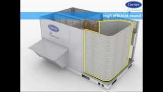 Carrier Packaged Rooftop Units