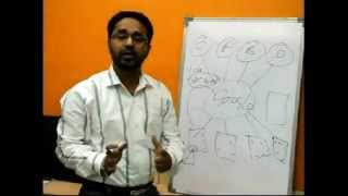 getlinkyoutube.com-Earn from Google Adsense video in Hindi