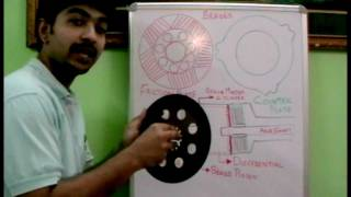 How oil immerser rear axle brake works. ✔