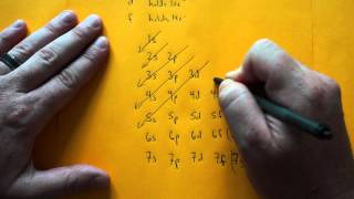 Electron Configurations Part 1- Electrons and Sublevels