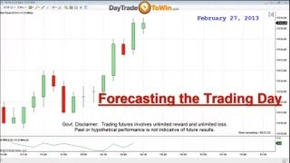 getlinkyoutube.com-How to Forecast the Trading Day in any Market (Find the Trend)