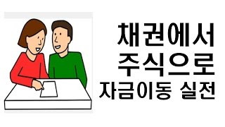 getlinkyoutube.com-[부동산/경제강의] 배수의 법칙 6 - 안전자산에서 위험자산으로 자금이동 실전사례 연구