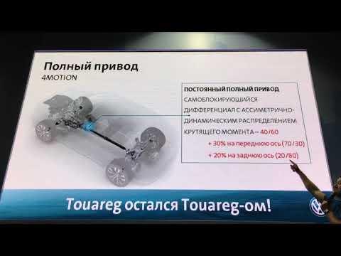 Полный привод 4motion Volkswagen Touareg my2018