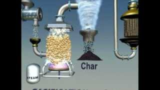 getlinkyoutube.com-Thermochemical Conversion of Biomass to Biofuels via Gasification