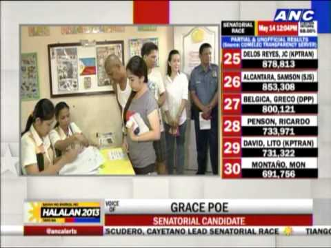 Grace Poe I never expected to top Senate race