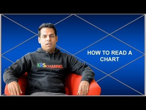 Steps to Reading your Vedic Astrology chart